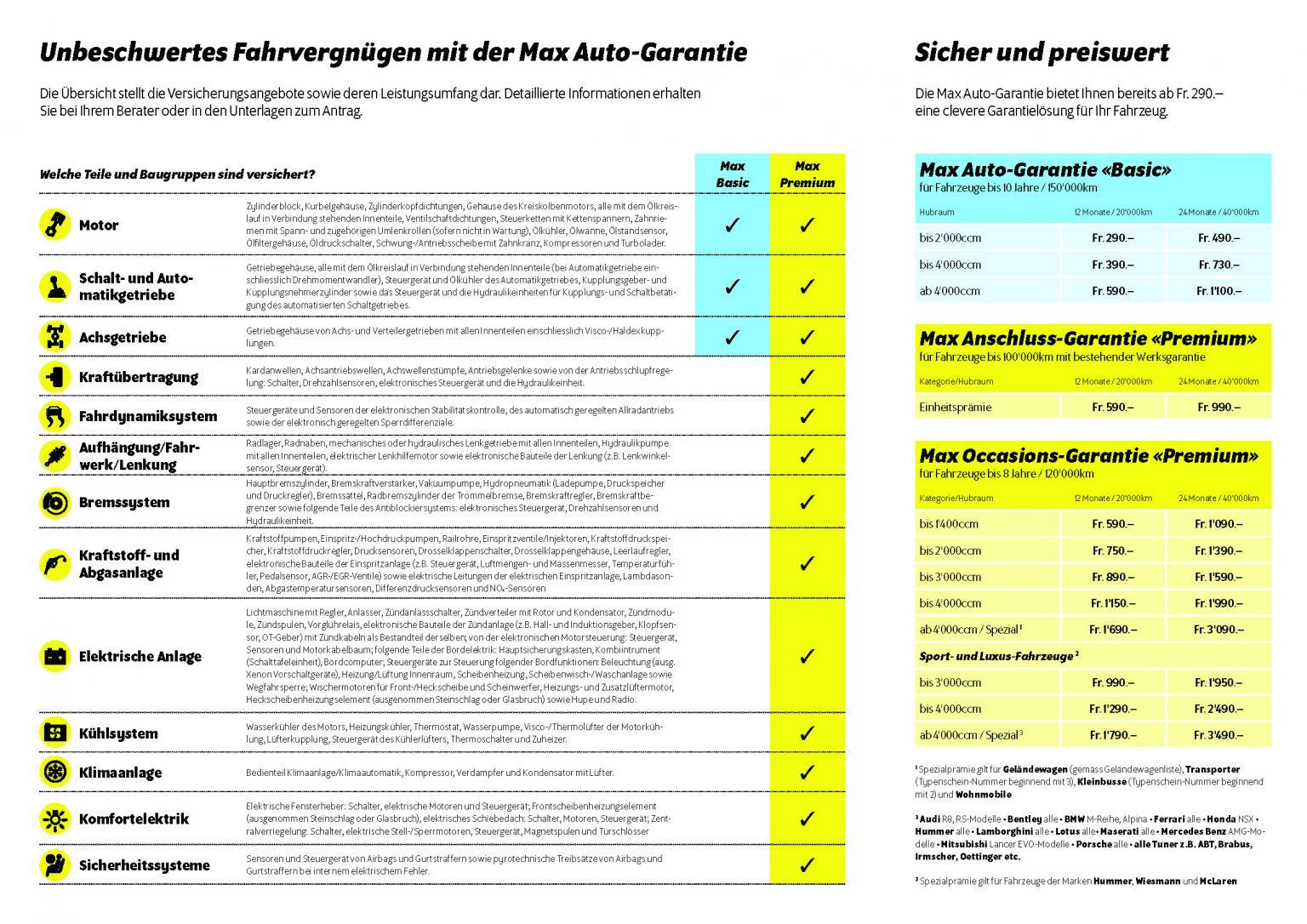 Garantieverlängerung - Auto Welt von Rotz AG 2
